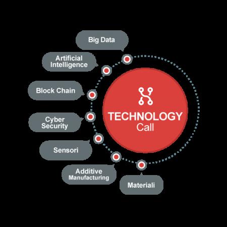 technology-call-fondazione