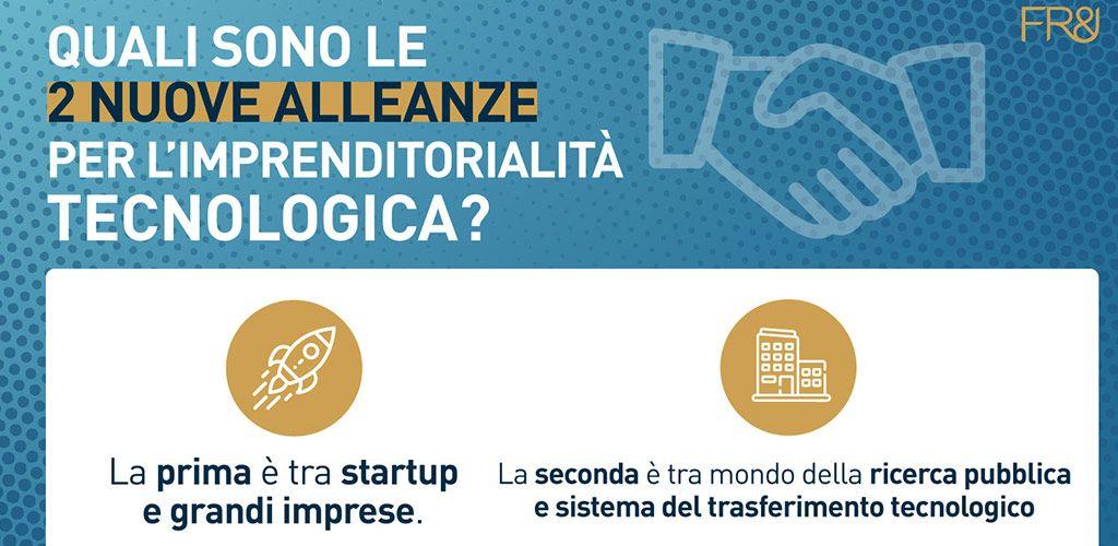connubio-grande-imprese-startup-FRI-intesa-sanpaolo